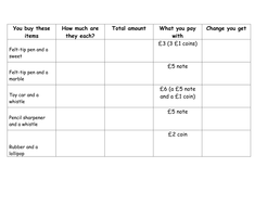 year 3 adding money and giving change by jessicae teaching resources. Black Bedroom Furniture Sets. Home Design Ideas
