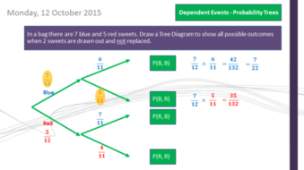 Probability tree diagrams dependent events gcse mathematics 1 1 ccuart Gallery
