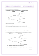 probability tree diagrams with replacement gcse mathematics 1 9 by weteachmaths teaching. Black Bedroom Furniture Sets. Home Design Ideas