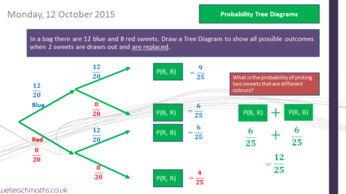 Probability tree diagrams with replacement gcse mathematics 1 9 probability tree diagrams with replacement gcse mathematics 1 9 by weteachmaths teaching resources tes ccuart Gallery