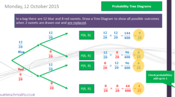 probability tree diagrams with replacement gcse. Black Bedroom Furniture Sets. Home Design Ideas