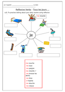 FRENCH - Reflexive Verbs - Tous les Jours... Worksheets
