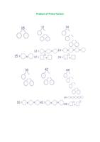 Worksheet Product-of-Prime-Factors-worksheet.docx (138 KB