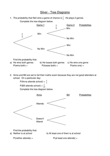 Worksheets Probability Tree Diagram Worksheet probability tree diagrams by jessica walter teaching resources tes