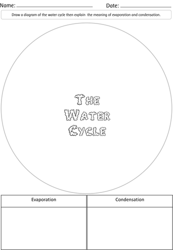 Year 4 Science States of Matter & the water cycle