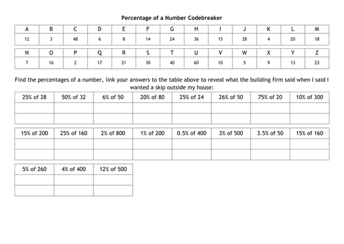 Percentage of a Number Codebreaker by alutwyche Teaching – Maths Code Breaker Worksheets