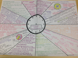 REVISION-CLOCK-EXAMPLE.jpeg