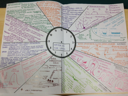 REVISION-CLOCK-EXAMPLE-2.jpeg