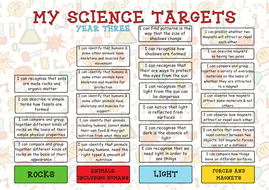 New Science Curriculum 2014 Pupil Target Sheets Year 3