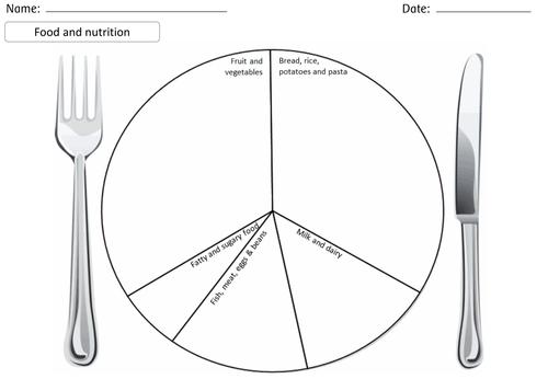 Images of Blank Food Plate - #SpaceHero