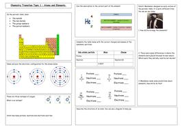 New specification 2016 ks3 and gcse atoms atomic structure and the new specification 2016 ks3 and gcse atoms atomic structure and the periodic table revision mind urtaz Choice Image