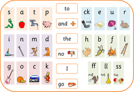 Image result for letters and sounds phase 2