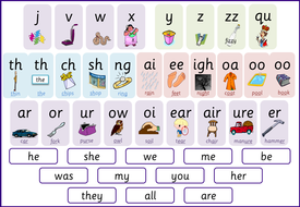 Image result for letters and sounds phase 3
