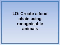 Food-Chains---L2-PP.pptx