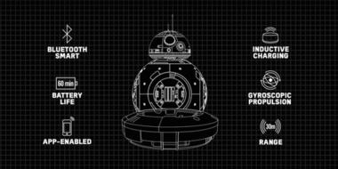 sphero-design-star-wars.jpg