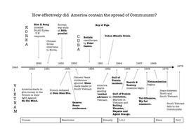American Foreign Policy During The Cold War Timeline Teaching Resources
