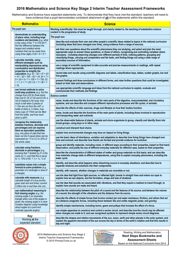 2016 Interim Assessment Frameworks on One A4 Sheet - KS 1 and 2 by ...