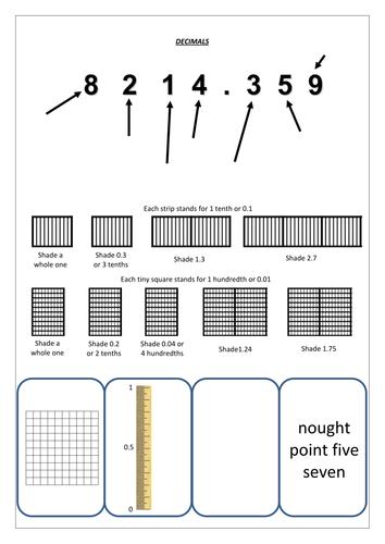 decimals-student-sheet.pdf