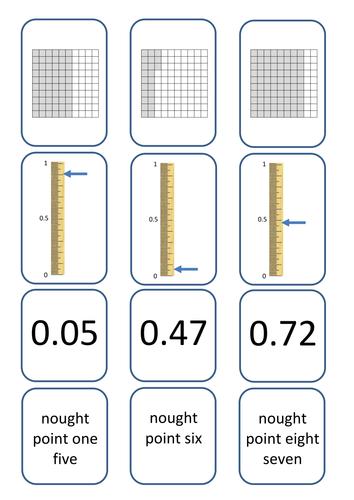 decimal-sort-cards.pdf