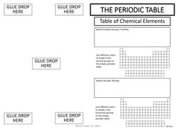 Periodic table big bundle power point graphic organizer scavenger periodictableandperiodicitypowerpointfinalpptx theperiodictablefoldoutpdf urtaz Gallery