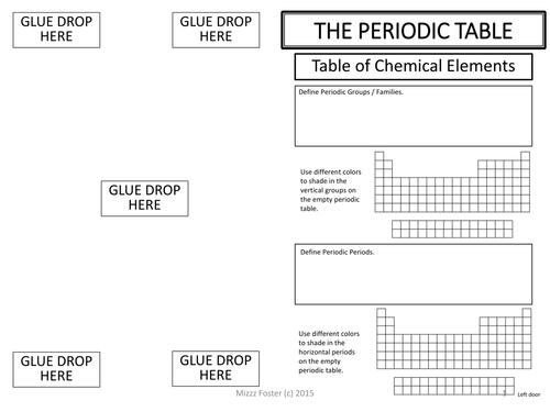 Periodic Table BIG Bundle Power Point Graphic Organizer – Periodic Table Worksheet Pdf