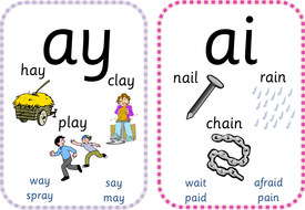 Alphabet / Letters, digraphs and trigraphs A5 flashcards / display - 72  graphemes