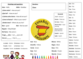 ks1 ks2 spanish learning mat numbers colours greetings family and key words by walshmfl. Black Bedroom Furniture Sets. Home Design Ideas