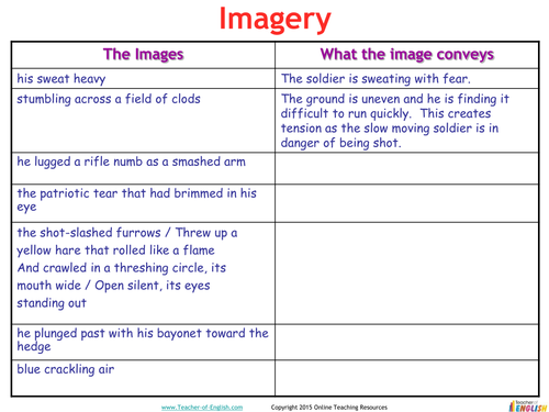 bayonet charge ted hughes essay Bayonet charge is a poem by ted hughes and it focuses upon the negative points of patriotism the structure this poem is in free verse which adds to the.