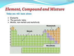 G8-U1-L1-element_compound_mixture-PPT.pptx