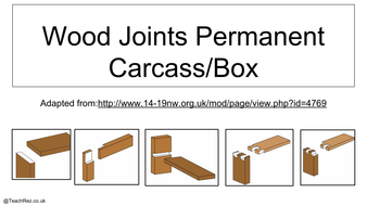 Wood-Joints-Permanent-Carcass-or-Box-GCSE-Resistant-Materials-Revision.pdf