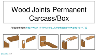 Wood Joints Permanent Carcass or Box