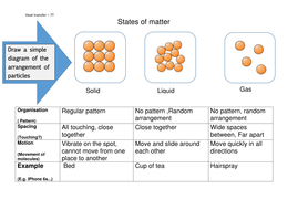 states of matter worksheet ks3 year 7 particles of solids liquids