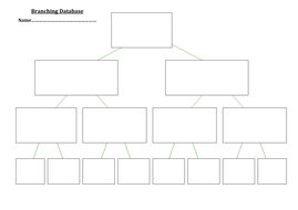 Branching Databases (Choose Your Own Adventure in ppt and Twine)