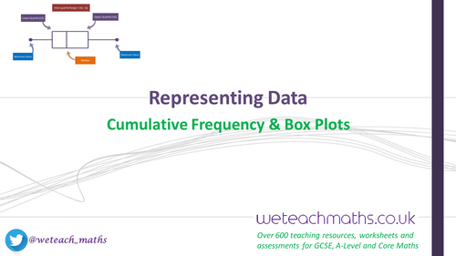 Cumulative Frequency and Box Plots Representing Data GCSE Maths – Box Plot Worksheet
