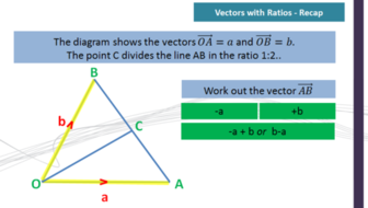 Advanced vectors proving straight lines and parallel lines gcse advanced vectors proving straight lines and parallel lines gcse maths 9 1 ccuart Choice Image