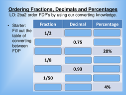 ordering fractions decimals and percentages by rpwelch  teaching  lesson plan