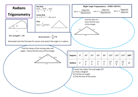 Radians-and-Trigionometry-Revision-Notes.pdf