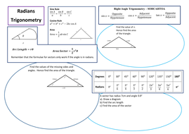 Radians-and-Trigionometry-Revision-Notes.docx
