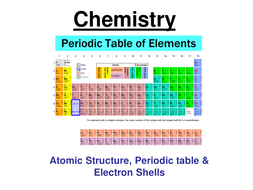 gcse foundation btec sen 3 ppts practicalstasks atomic - Periodic Table With Alkali Metals Etc