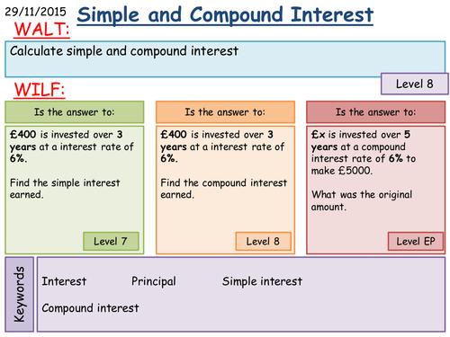 All Worksheets Simple Interest Worksheets Free Printable – Interest Worksheets