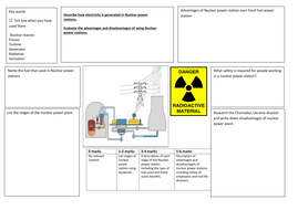 Nuclear power station writing frame by bushrahayat teaching nuclear power station writing frame ccuart Choice Image