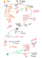 W1L1-Example-Story-map.jpg
