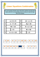 One-Step-Equations-Codebreaker.pdf