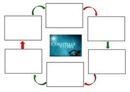 A Story Map Template for The Christmas Story by vbanks - Teaching ...