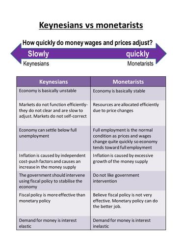 classical economics vs keynesian economics pdf