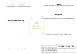 OCR A Level Computing Revision