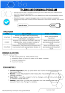Testing-and-Running-a-Program-Summary-Sheet-a--g.docx
