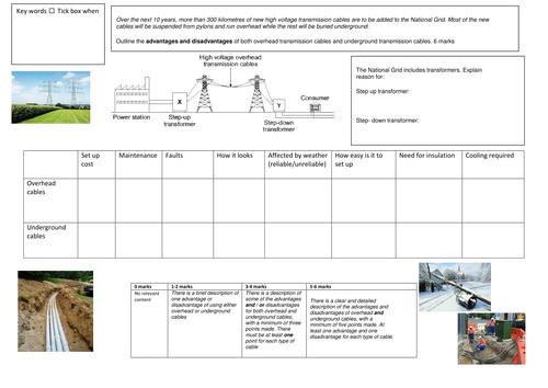 GCSE 9-1 Physics The National grid
