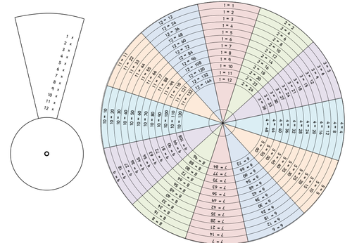 Times table wheel 1 for 1 to 12 times table games