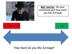 Ofsted lesson persuading Scrooge to change his ways